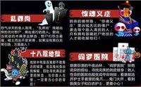 2014武汉欢乐谷万圣节有哪些活动 2014武汉欢乐谷万圣节门票多少钱